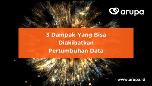 dampak pertumbuhan data