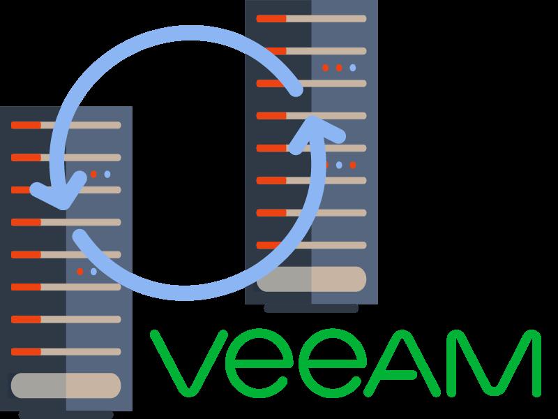 Veeam Replication